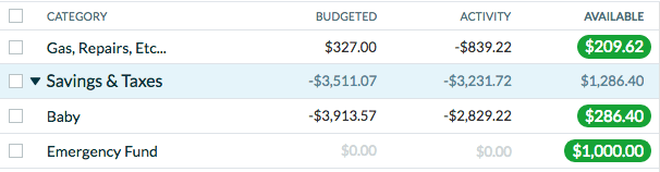 """People often ask, """"is YNAB worth the money?"""" We've tried every budgeting tool available, and prefer YNAB. This detailed review has all our YNAB pros & cons."""