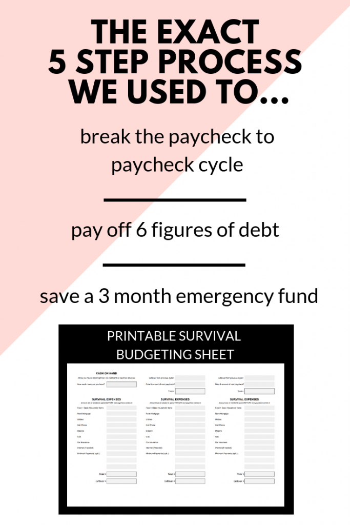 Ahhh!! This was an amazing resource for helping us start our first budget. This lady makes it so simple to start budgeting for beginners, break the paycheck to paycheck cycle, get out of debt, and get ahead financially. #budgeting #personalfinance #debtpayoff #getoutofdebt budgeting in survival mode