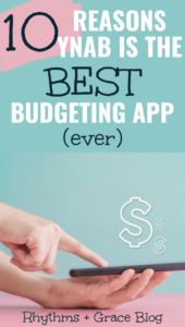 complete review YNAB