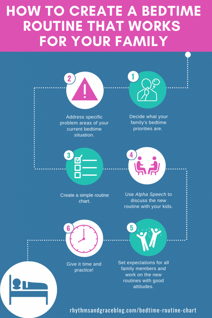 bedtime routine pin infographic